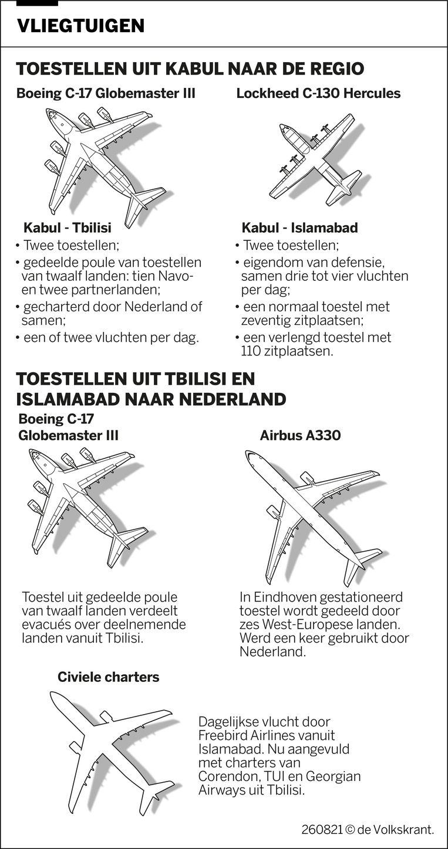 null Gambar dari Volkskrant