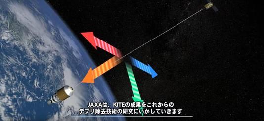Een computersimulatie van JAXA toont de technologie die het ruimteschroot moet opruimen.