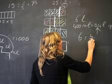 Bredase scholieren leren toekomstdenken