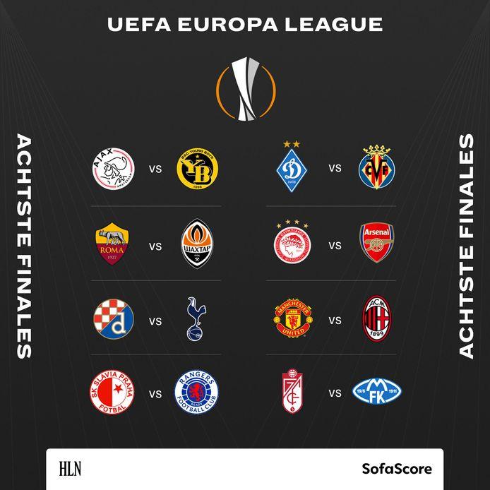 Achtste finales Europa League.