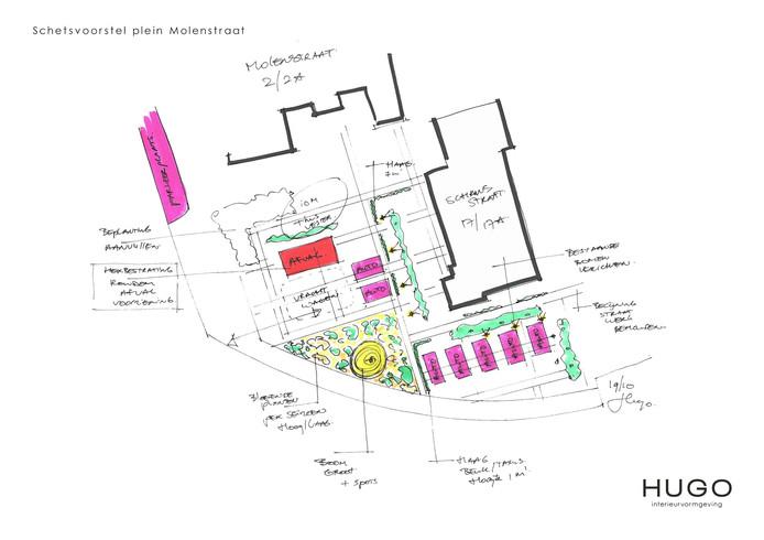 Het grondplan van het plein in Molenstraat/Schansstraat in Raamsdonk.