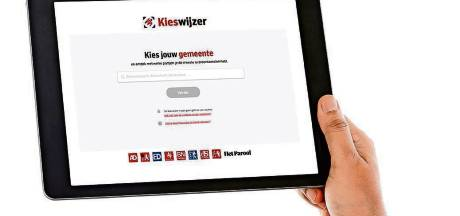 Online Kieswijzer ruim 1,8 miljoen keer geraadpleegd