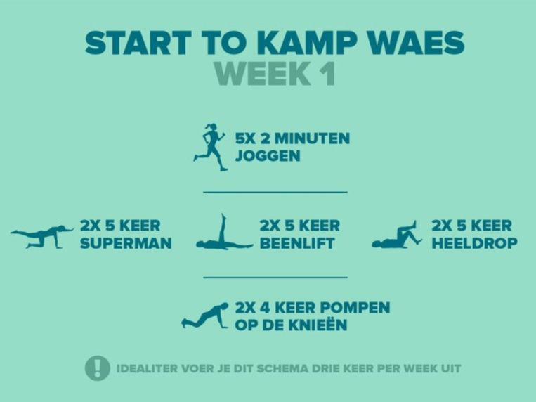 'Start to Kamp Waes': Trainingsschema week 1