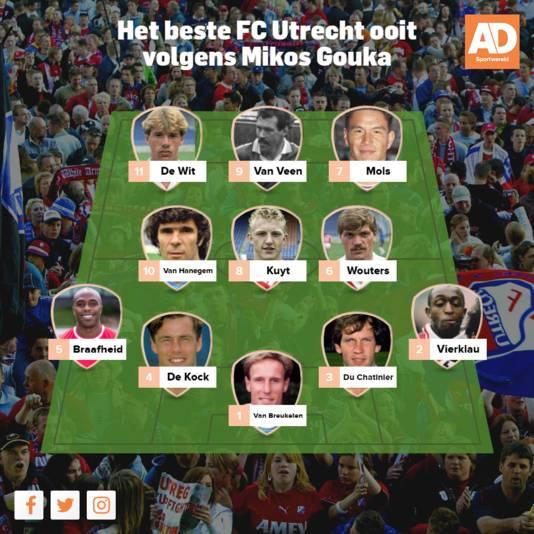 Het beste FC Utrecht volgens Mikos Gouka