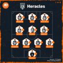 De vermoedelijke opstelling van Heracles