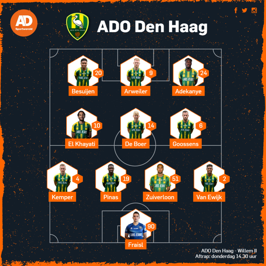 Vermoedelijke opstelling ADO Den Haag.