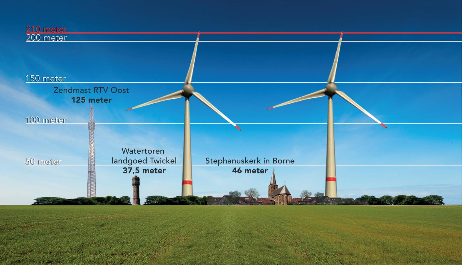 Een visualisatie van de windmolens bij Borne van stichting De Twickelrand.