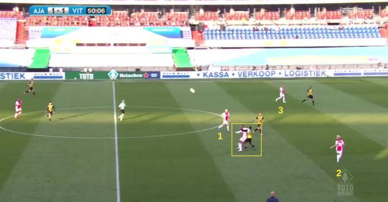 Hallers duelkracht, lengte en kopkwaliteiten stellen Ajax in staat ook op de lange bal te spelen. Beeld screenshot ESPN