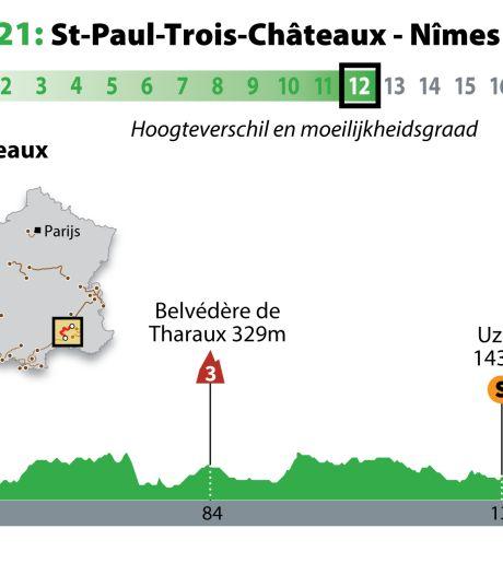 De rit van vandaag in de Tour: alle ogen weer gericht op Mark Cavendish