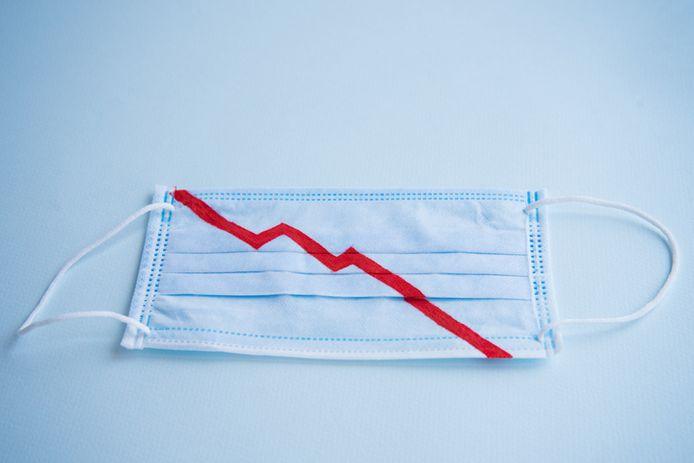 Les entreprises sont, pour beaucoup, terrassées par la crise sanitaire