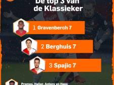 Gravenberch en Berghuis uitblinkers in Klassieker, Ajax-aanvallers vallen tegen