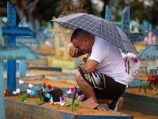 Zuid-Amerika smeekt om vaccins: coronagolf eist recordaantallen doden, veel jongeren slachtoffer