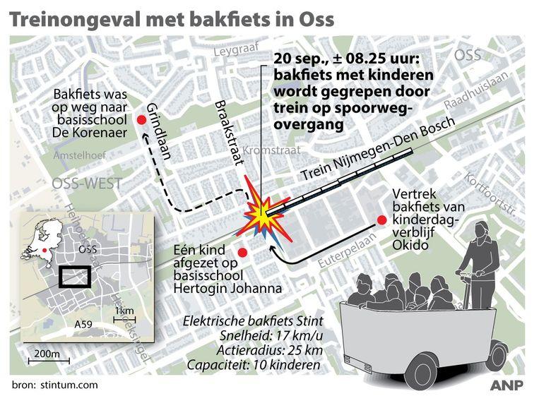 null Beeld Infografieken Nederland
