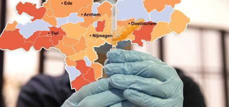 CORONAKAART | Coronacijfers door het dak in Lingewaard, ook dubbele aantallen in Cuijk en Culemborg