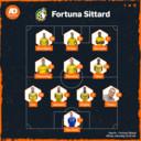 Vermoedelijke opstelling Fortuna Sittard.