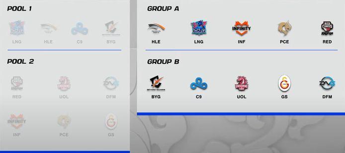 Deze teams moeten zich nog plaatsen voor het WK via zogeheten play-ins.