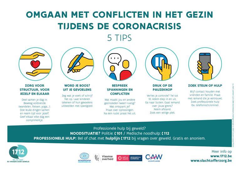 1712 lanceert deze week een campagne, met vijf tips hoe om te gaan met conflicten binnen het gezin tijdens de coronacrisis. Beeld RV
