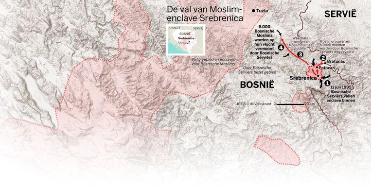 De val van moslim-enclave Srebrenica. 1. 11 juli 1995, Bosnische Serviërs vallen enclave binnen. 2. Moslimvrouwen en oudere mannen worden door Bosnische Serviërs weggevoerd. 3. Weerbare mannen en moslimmilities vluchten. 4. 8000 Bosnische moslims worden op hun vlucht vermoord door Bosnische Serviërs. Beeld de Volkskrant
