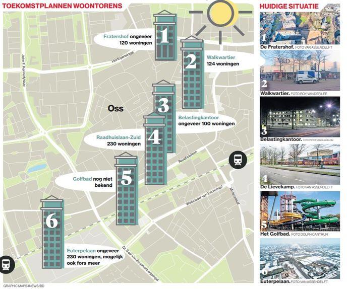 Op zes plekken rondom het centrum en de binnenstad wordt gedacht over hoogbouw met appartemeten.