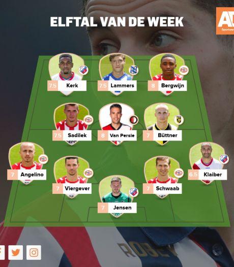 PSV domineert Elftal van de Week