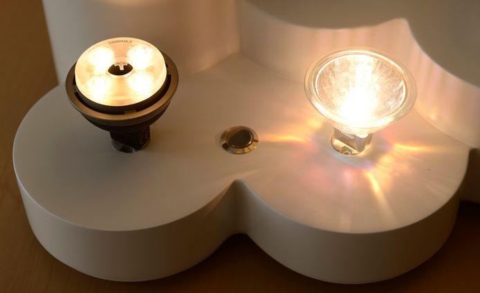 Energiezuinige ledlampen.