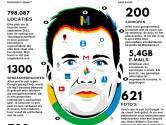 Dit zijn de duizenden dingen die Google weet van journalist Martijn