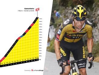 Spektakel verzekerd: Vuelta stuurt renners over nieuwe moordklim die bekendstaat als 'het boze tweelingzusje van de Angliru'