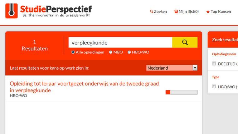 null Beeld www.studieperspectief.nl