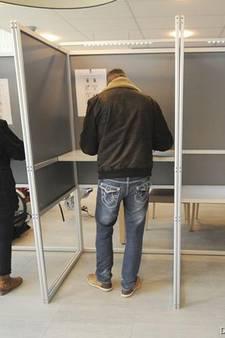 Overzicht | Zo heeft Enschede gestemd