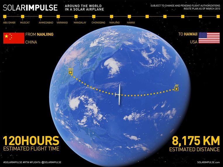 De vliegroute die het zonnevliegtuig gaat afleggen van China naar Hawaï. Beeld reuters
