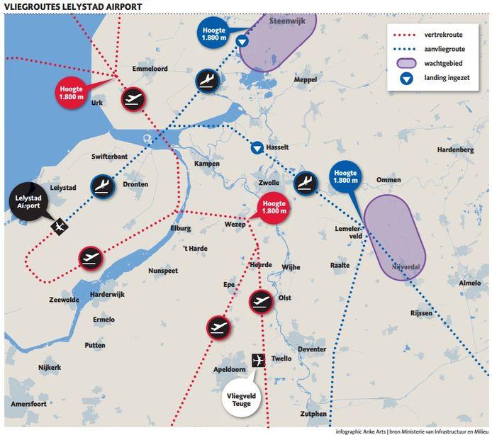 De geplande vliegroutes vanaf Lelystad Airport.