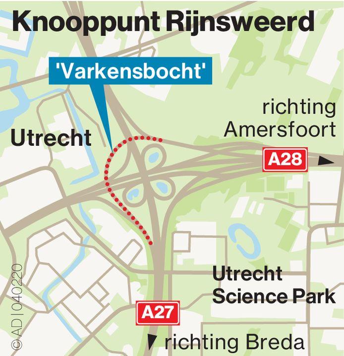Knooppunt Rijnsweerd bij Utrecht met daarin de beruchte Varkensbocht, de verbinding tussen de A28 en de A27.