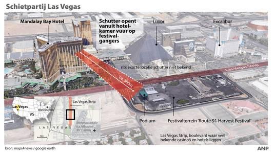 Schietpartij Las Vegas bij Mandalay Bay Hotel.