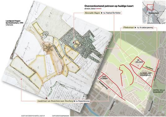 Infographic oude kaarten Achterhoek. Klik op de foto om groter te maken.