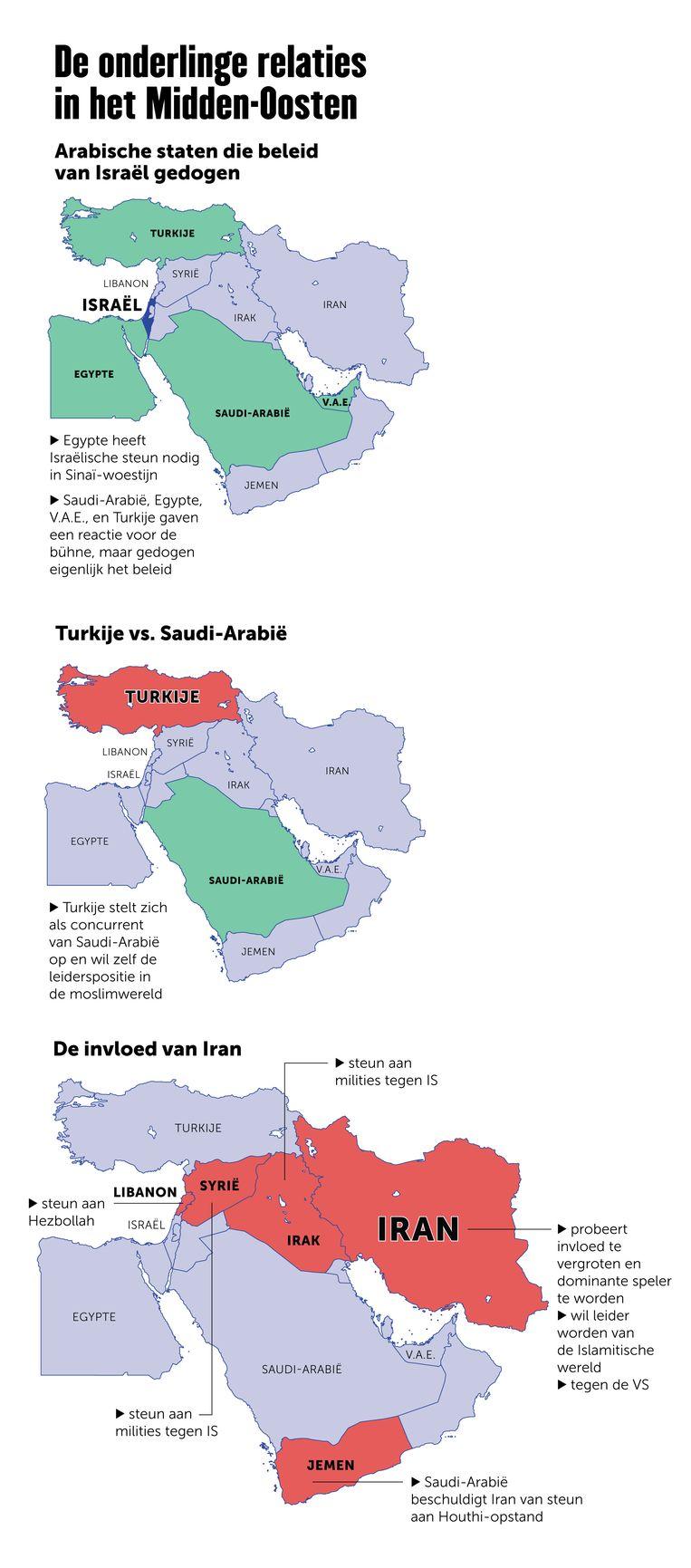 De onderlinge relaties in het Midden-Oosten. Beeld Bart Hebben