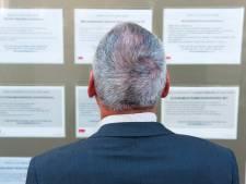 Aantal WW-uitkeringen blijft afnemen in de Haagse regio