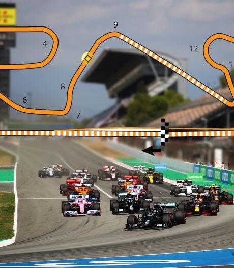 Zondag kans op buien tijdens GP van Spanje