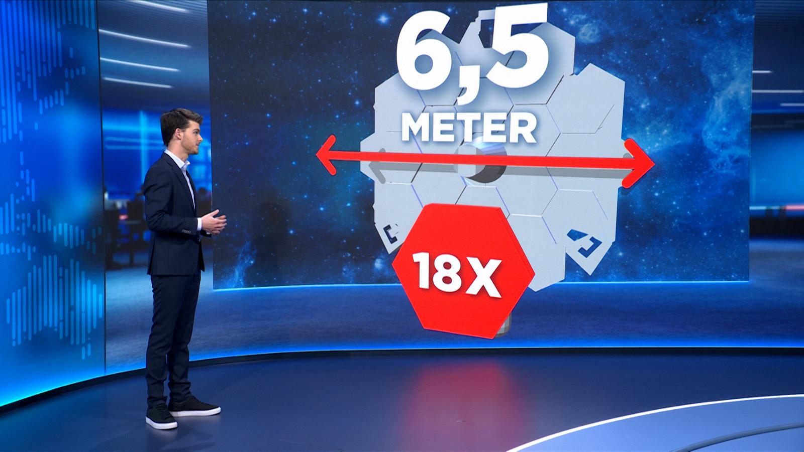 De Europese ruimtevaartorganisatie ESA heeft zijn plannen voorgesteld voor de James Webb-ruimtetelescoop. Dat moet de grootste en krachtigste ooit worden.