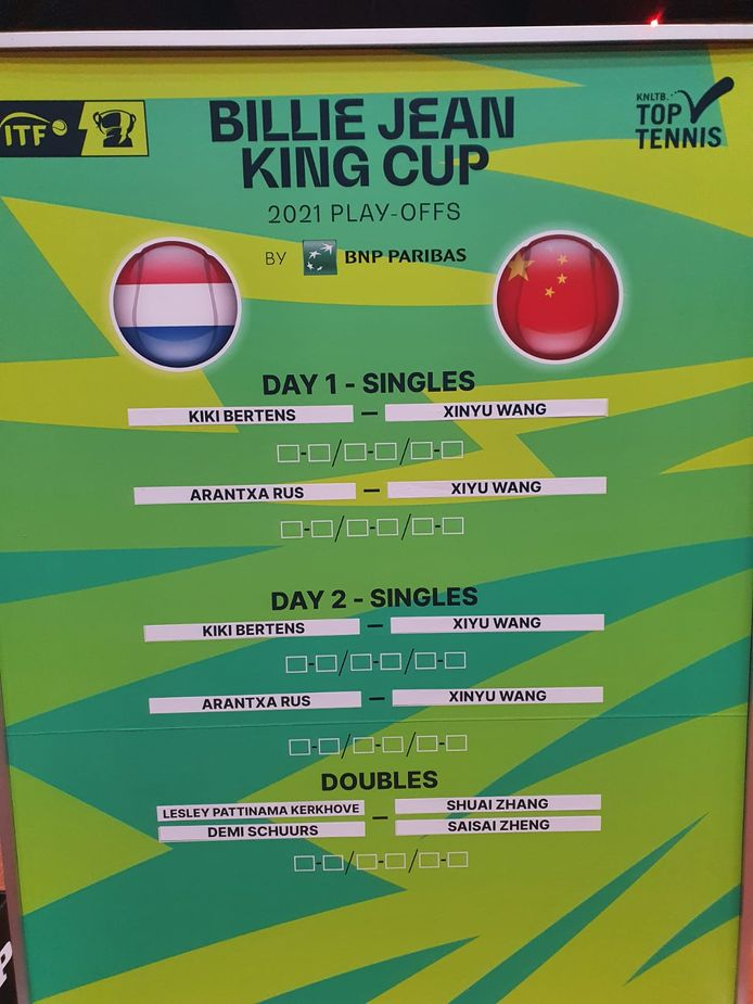 De loting voor het duel in de Billie Jean King Cup tussen Nederland en China.