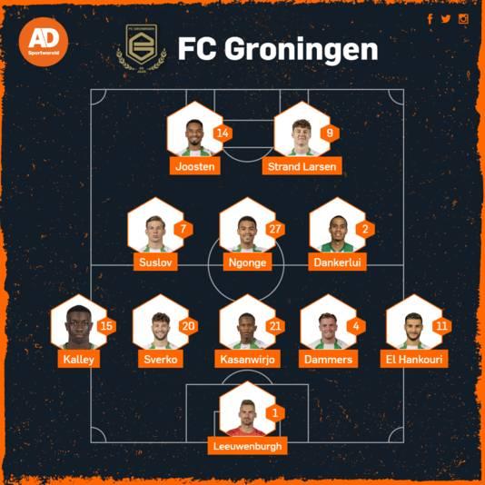 Vermoedelijke opstelling FC Groningen tegen Ajax.