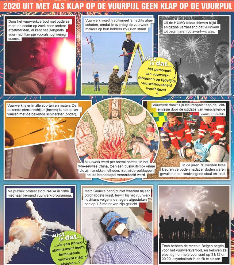 Het Gat van de Wereld 52 Beeld Humo