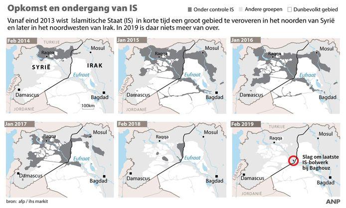 De opkomst en ondergang van IS doorheen de jaren.