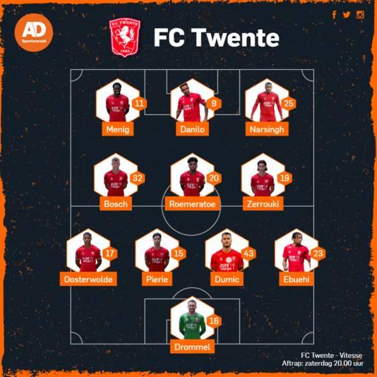 Vermoedelijke opstelling van FC Twente tegen Vitesse.