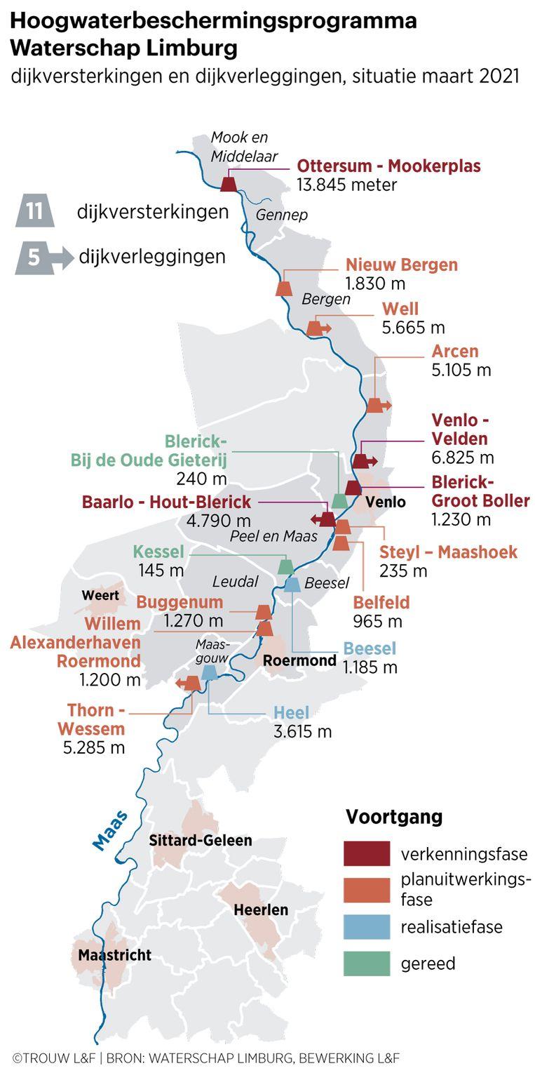 Hoogwaterbeschermingsprogramma van het Limburgse waterschap in kaart gebracht.  Beeld Louman & Friso