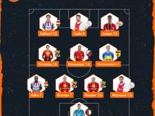Go Ahead Eagles, Willem II en Ajax leveren meerdere spelers af in Elftal van de Week