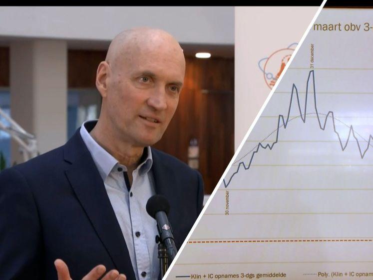 Ernst Kuipers: 'Geen ruimte voor meer versoepelingen'