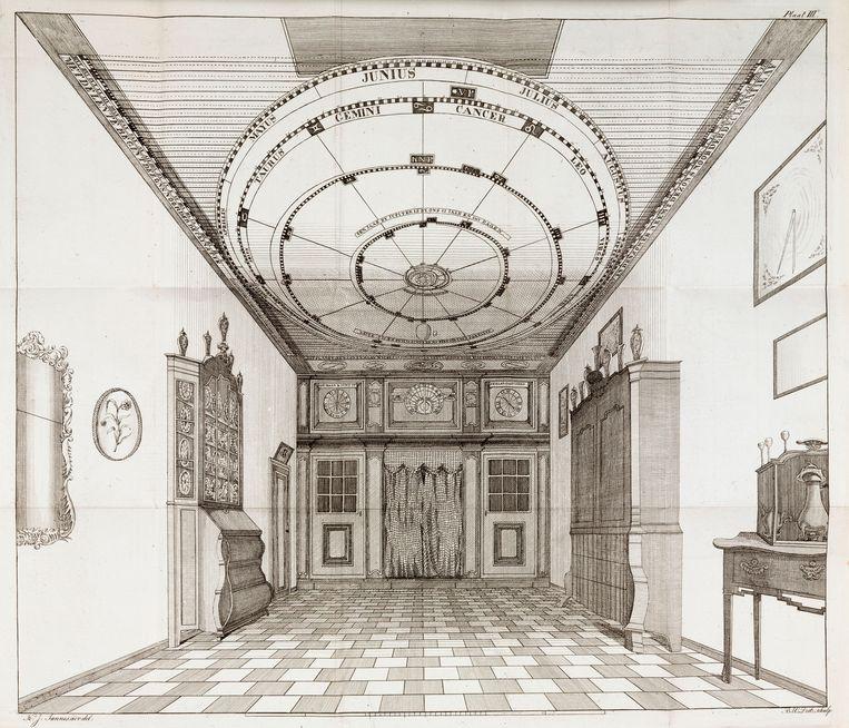 Het interieur van Eise Eisinga's planetarium in Franeker; illustratie uit Jan Hendrik van Swindens boek over het planetarium uit 1831.  Beeld Getty