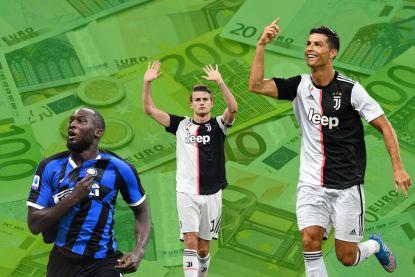 """Lonen Serie A:  """"Lukaku op drie, Ronaldo op eenzame hoogte"""""""