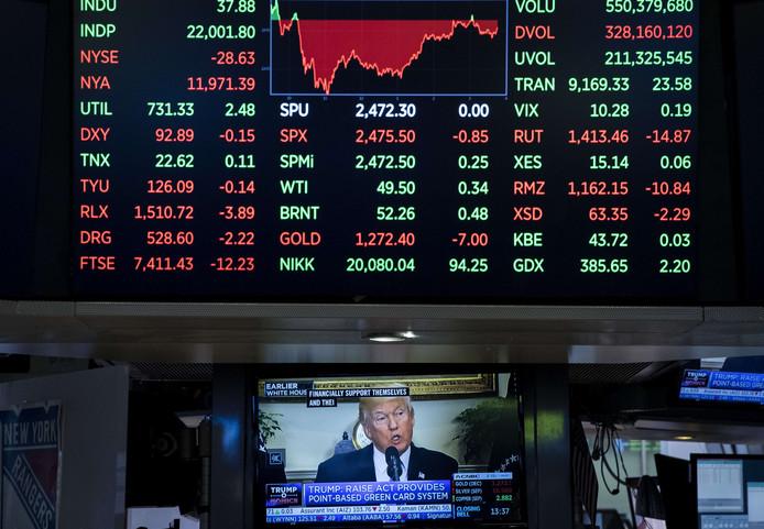 President Donald Trump op een scherm op de aandelenbeurs van New York. Linksboven tikt de Dow Jones voor het eerst in de historie 22.000 aan.