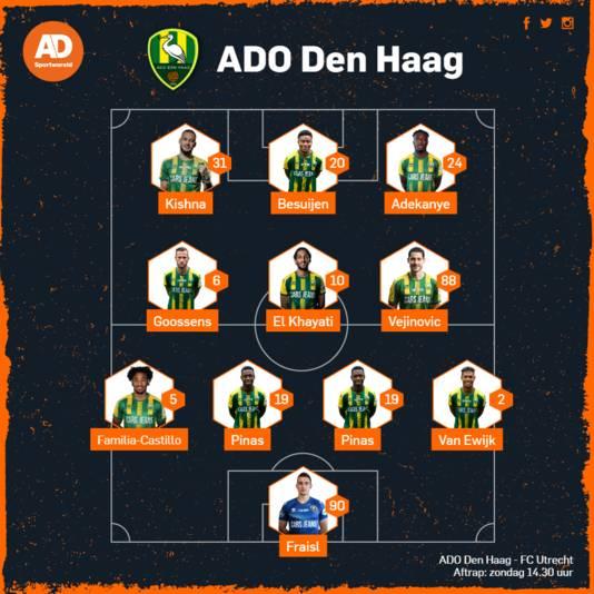 Vermoedelijke opstelling ADO tegen FC Utrecht.